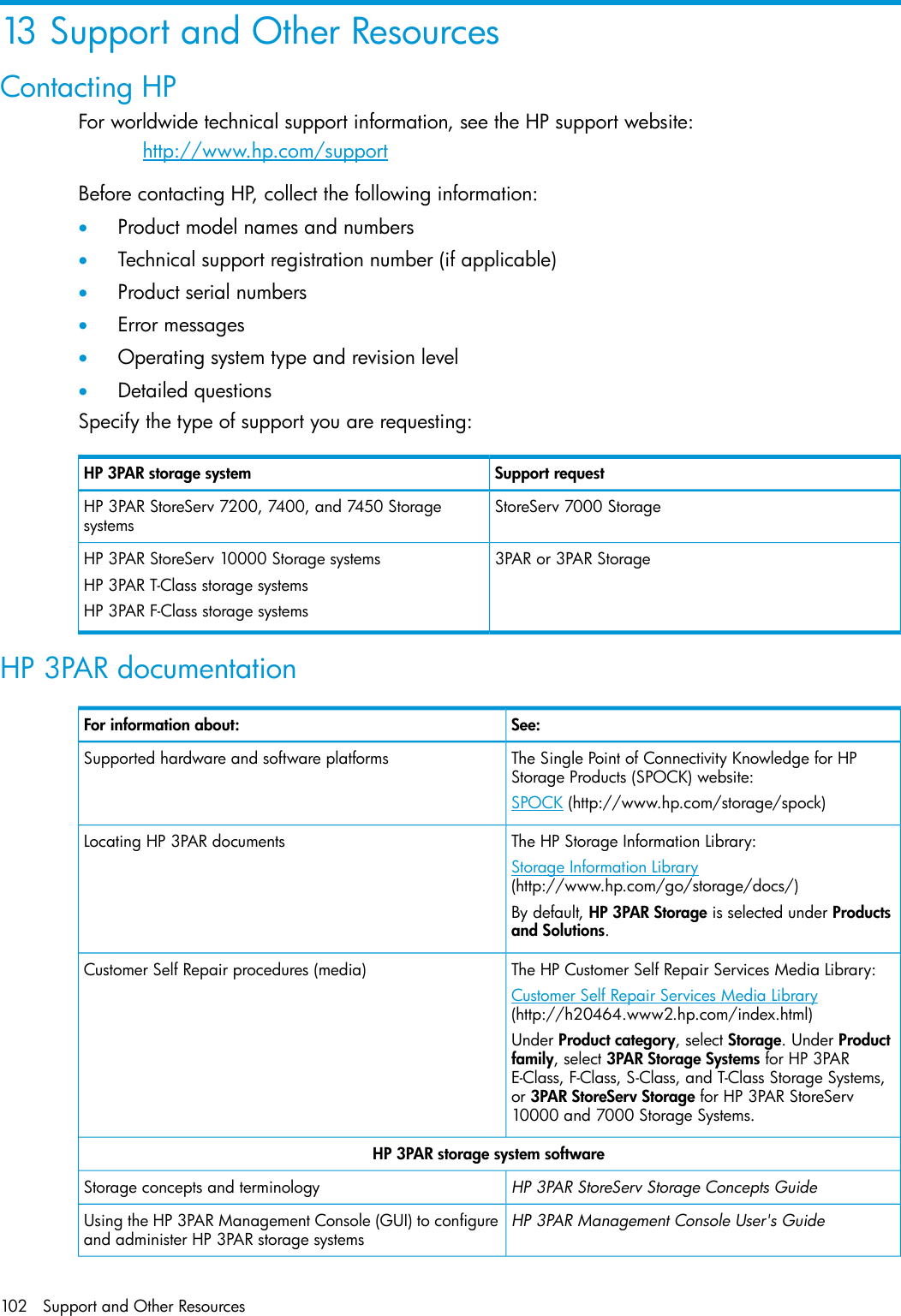 Hp 3Par Online Import Software Users Guide For EMC Storage Data