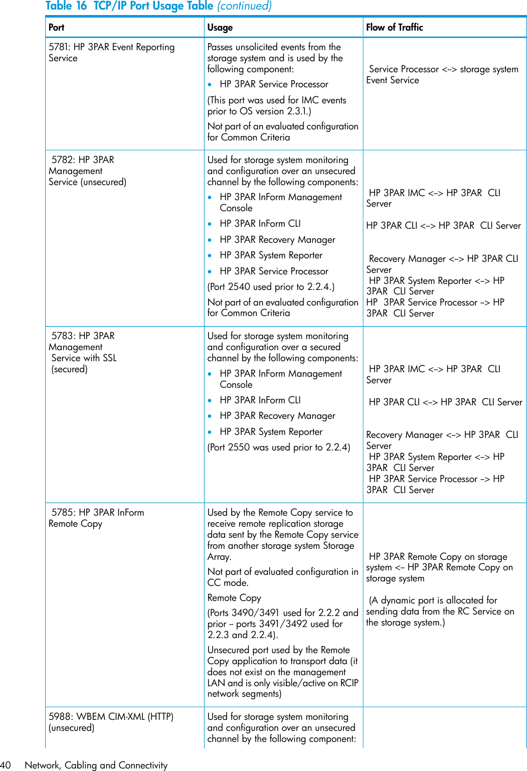 Hp 3Par S200 Base Reference Guide S Class/T Class Storage