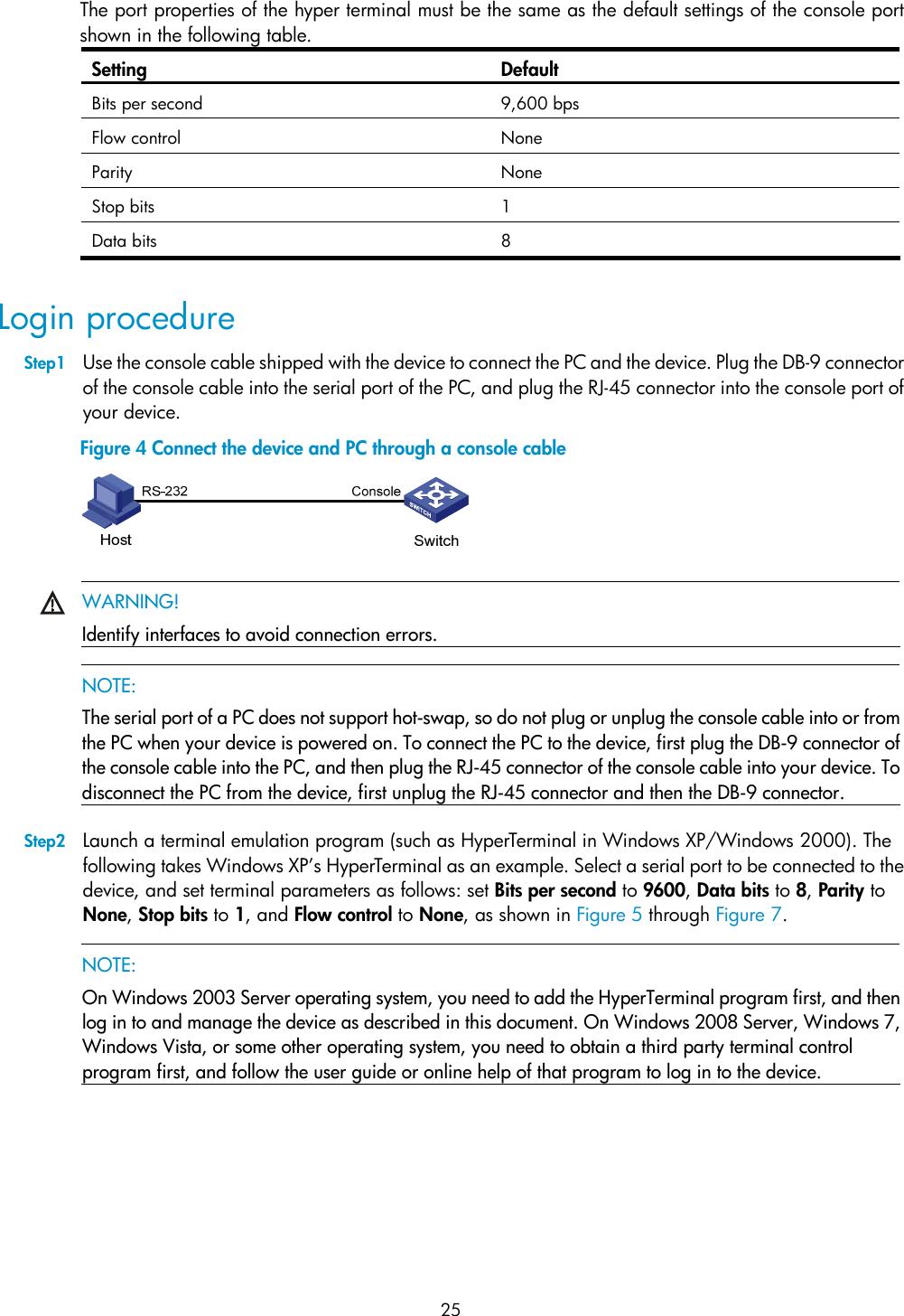Hp A3100 16 V2 Ei Users Manual