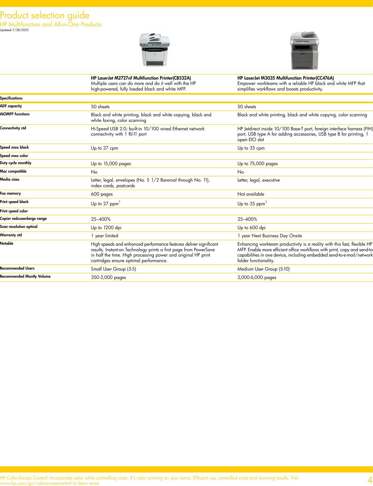 Hp Cc431A Users Manual