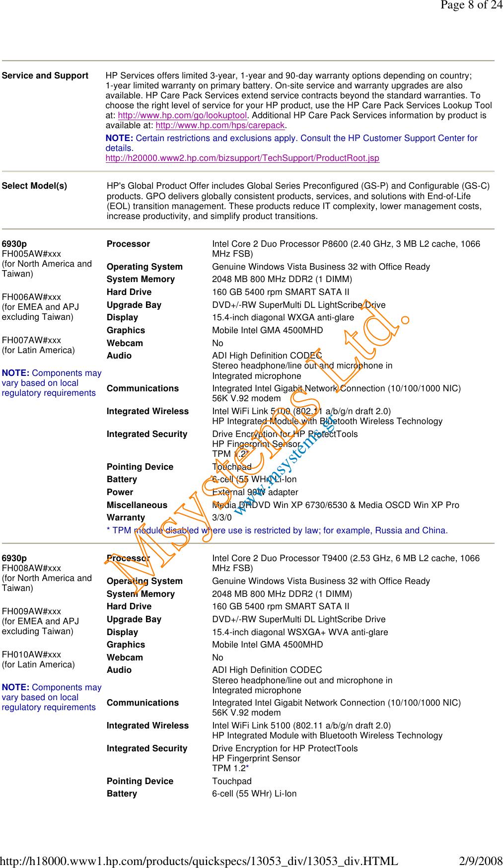 Hp Compaq 6730B Users Manual