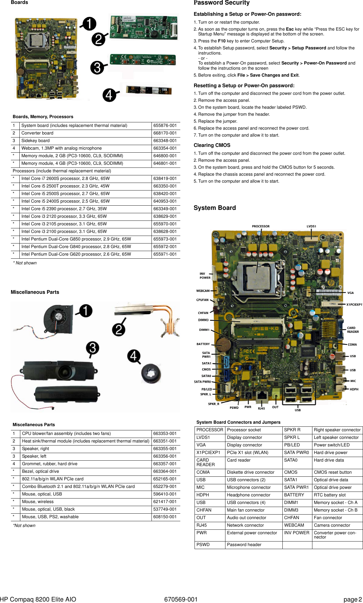 Hp Compaq 8200 Elite All In One Pc Reference Guide