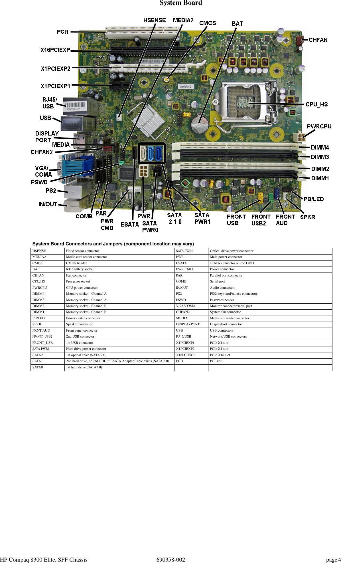 hp dx5150 mt motherboard manual