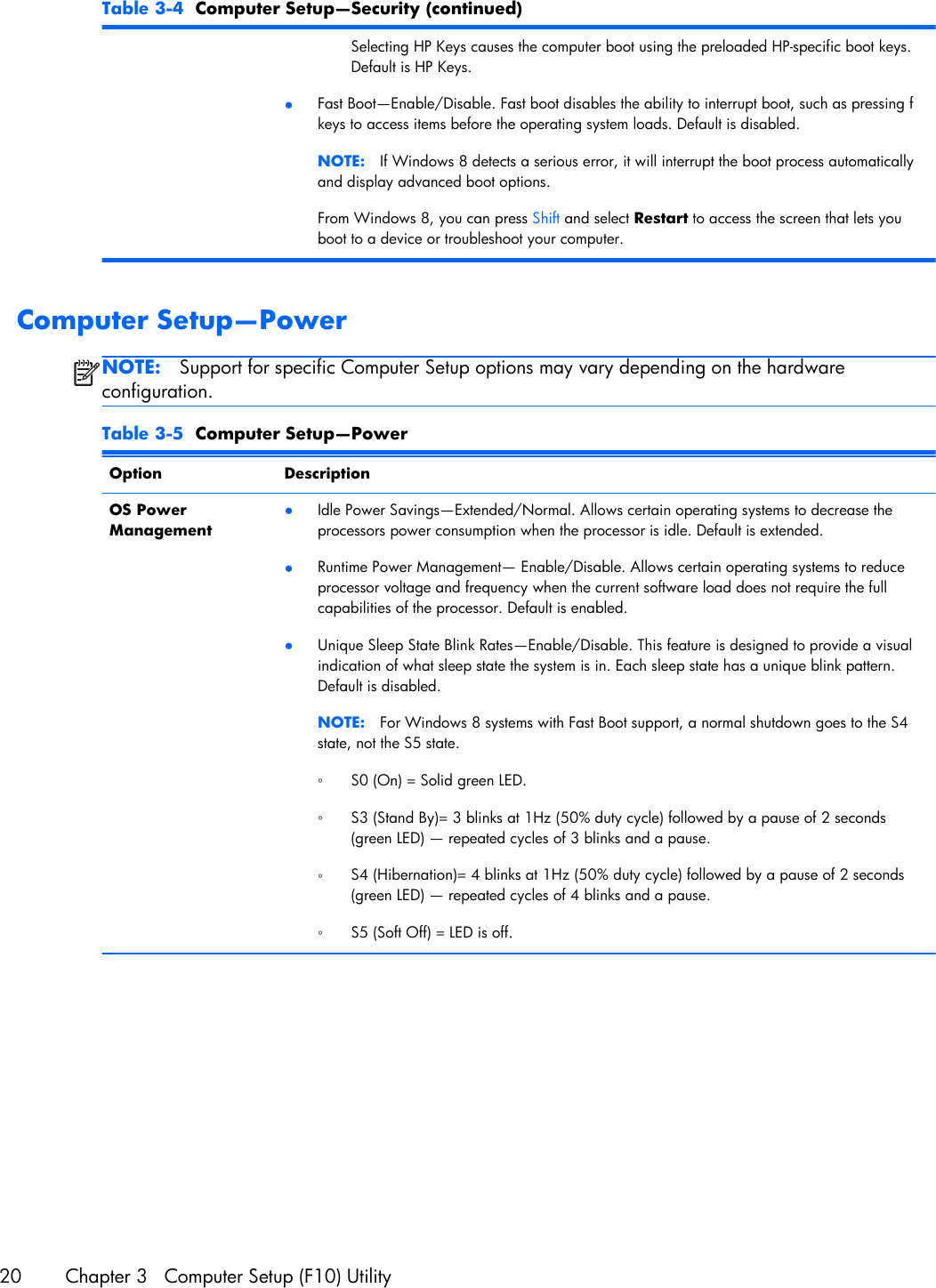 Hp Compaq Pro 6300 Small Form Factor Pc Reference Guide