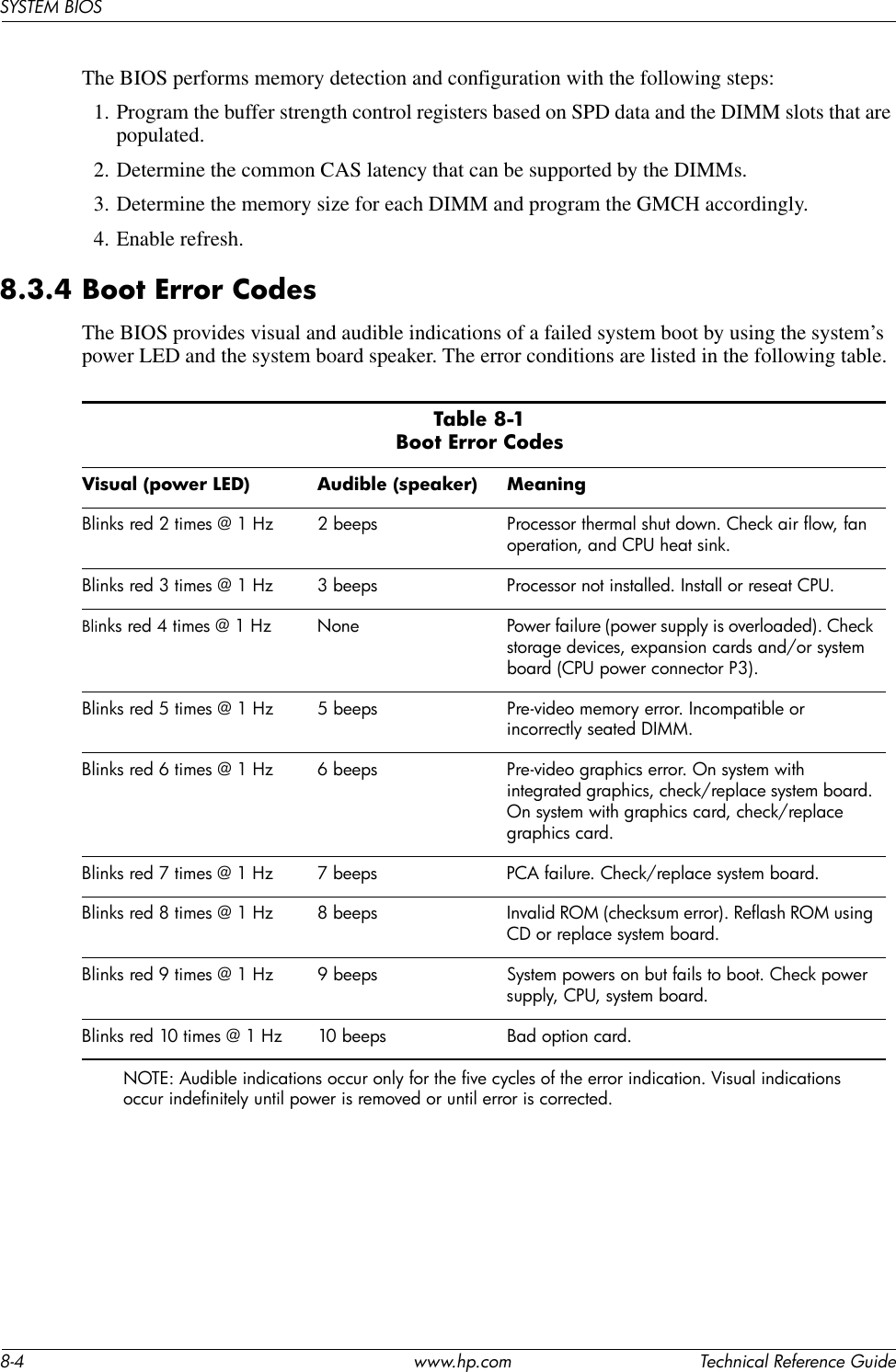 Hp Dc7900 Users Manual Technical Reference Guide