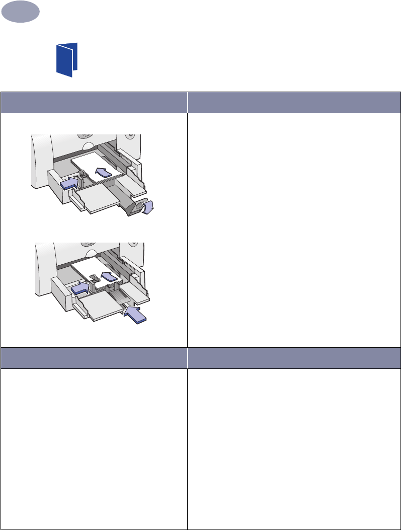 Hp Deskjet 640C Users Manual Series
