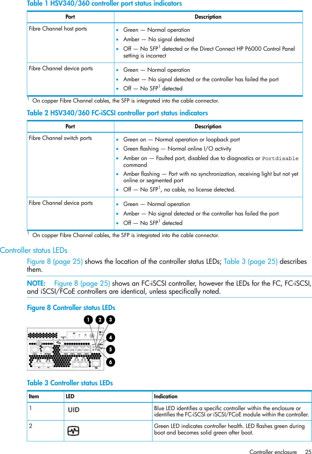Hp Eva P6350 450Gb 10K Sas Field Starter Kit Users Manual
