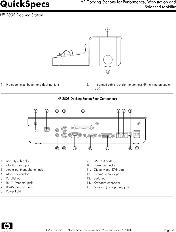 Hp 2008 120W Docking Station Kp080Utaba Users Manual