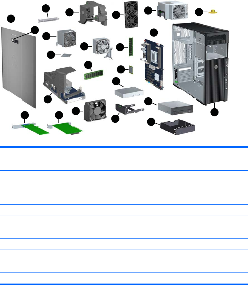 Hp B2B94Ut Convertible Mini Tower Workstation B2B94Utaba Users Manual