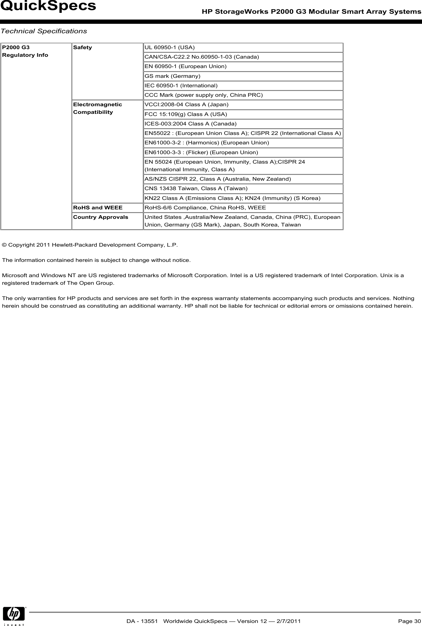 Hp Channel Controller Ap836B Users Manual StorageWorks P2000