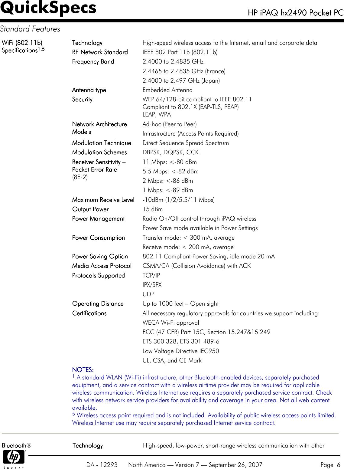 Hp Ipaq Hx2490 Users Manual Pocket PC