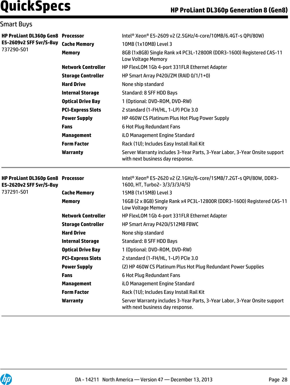 Hp Proliant Dl360P G8 1U Rack Server 670632 S21 Users Manual