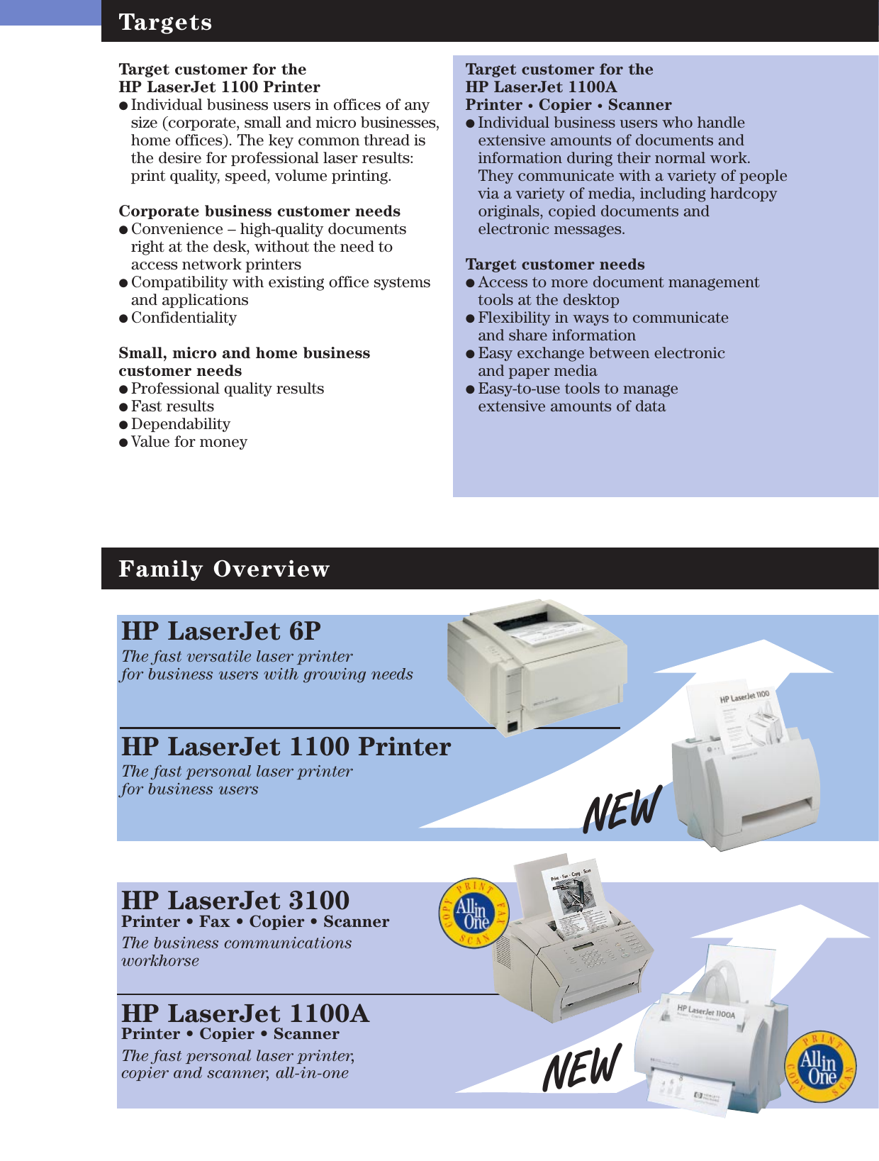 Laserjet 6p Manual Hp 1100a Service Array Users Fc5821en Rh Usermanual Wiki
