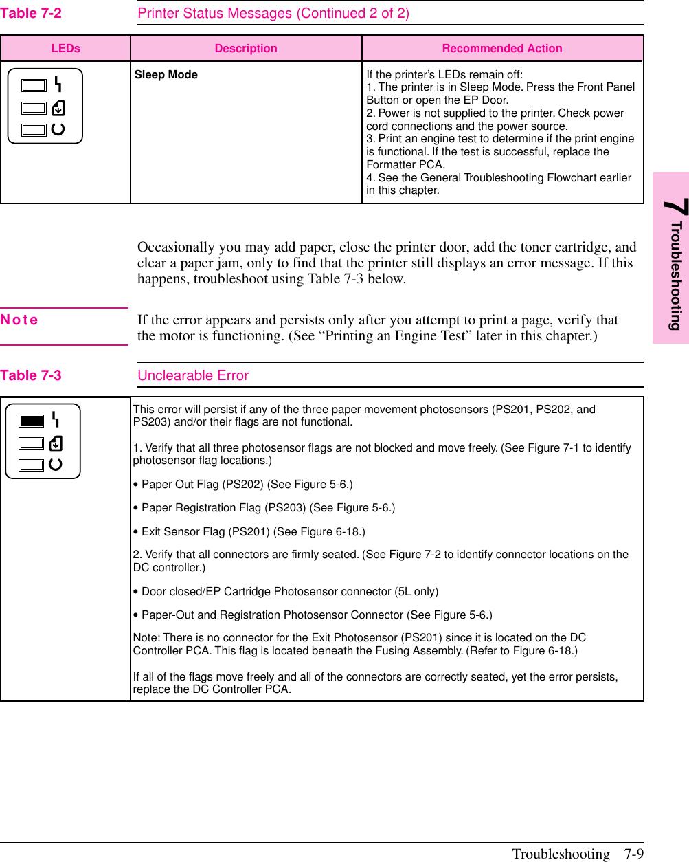 Hp Laserjet 5L Users Manual And 6L Printer Service Manual, C3990 90991
