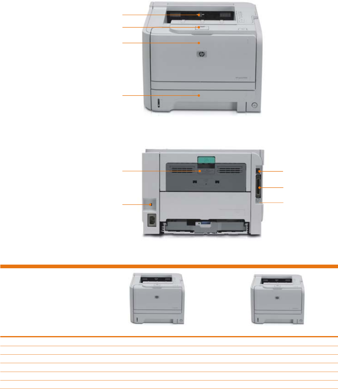 драйвер принтера hp laserjet p2035