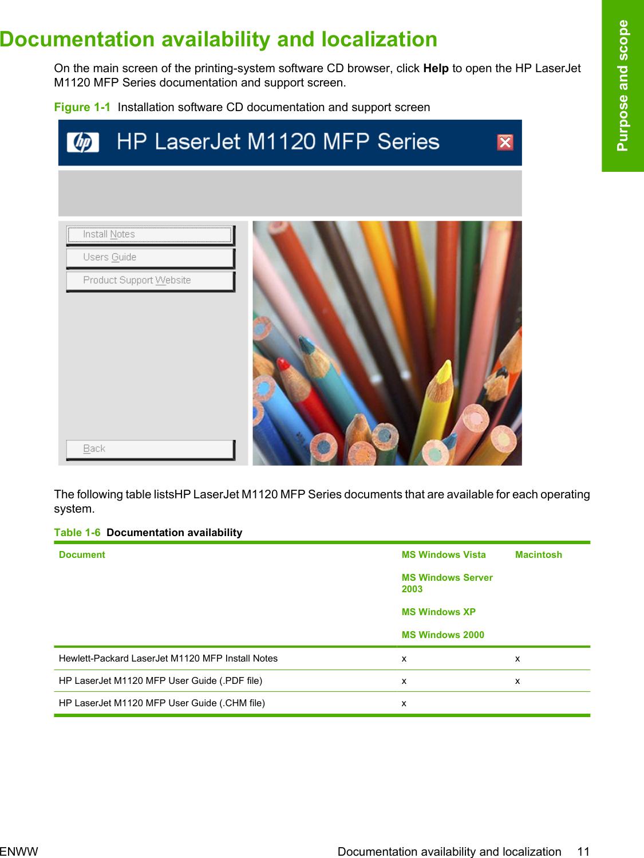 HP LASERJET M1120 WIN8 WINDOWS 7 64BIT DRIVER DOWNLOAD