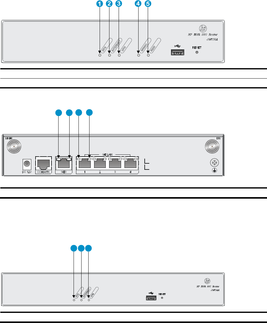 Hp Msr93X Router Series Installation Manual