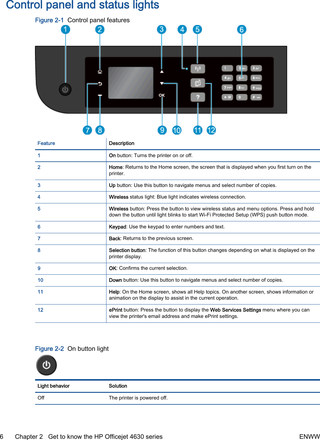 Hp Officejet 4630 E Users Manual ManualsLib Makes It Easy To