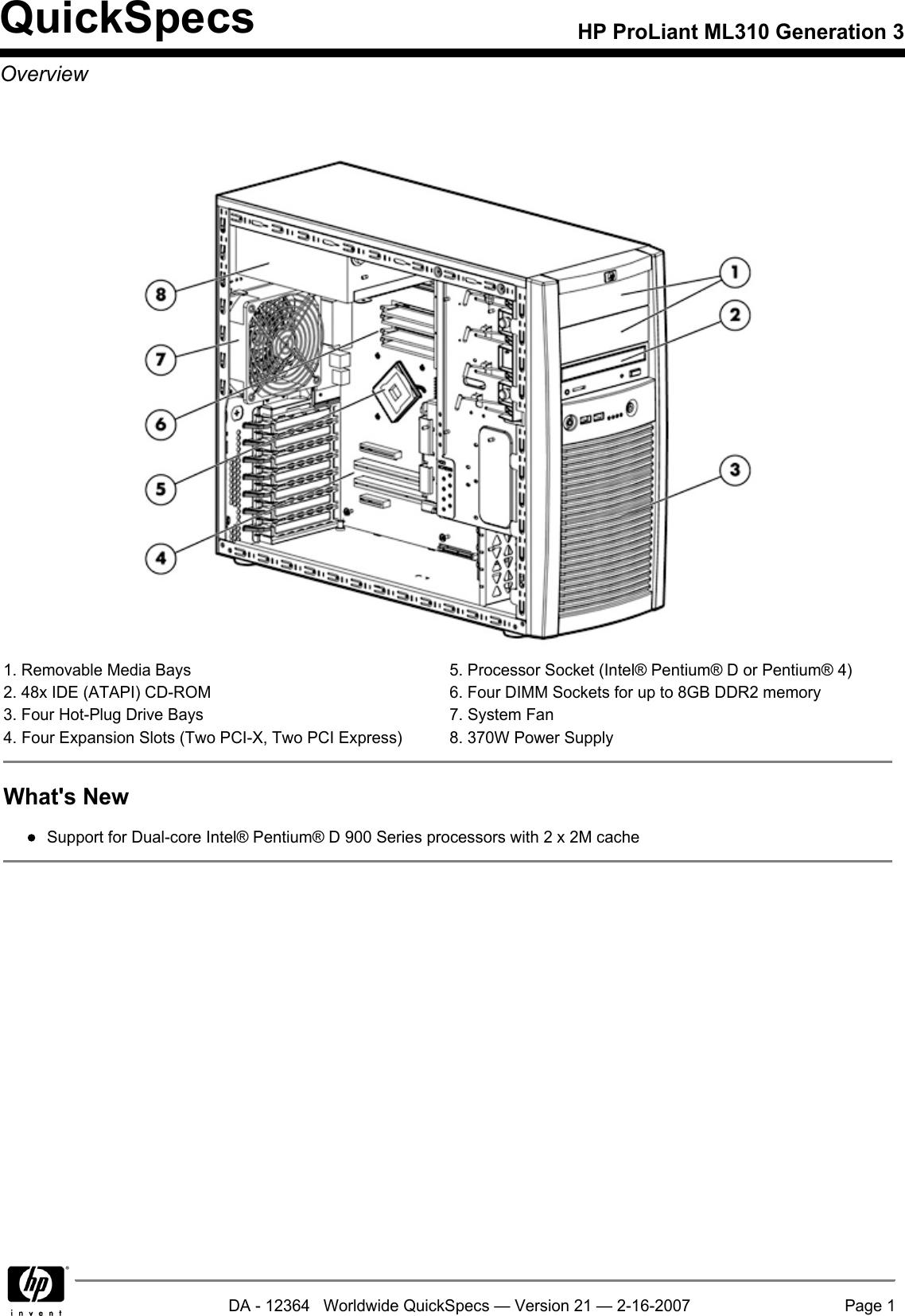 Hp Proliant Ml310 Users Manual Generation 3 Pentium 4 Block Diagram