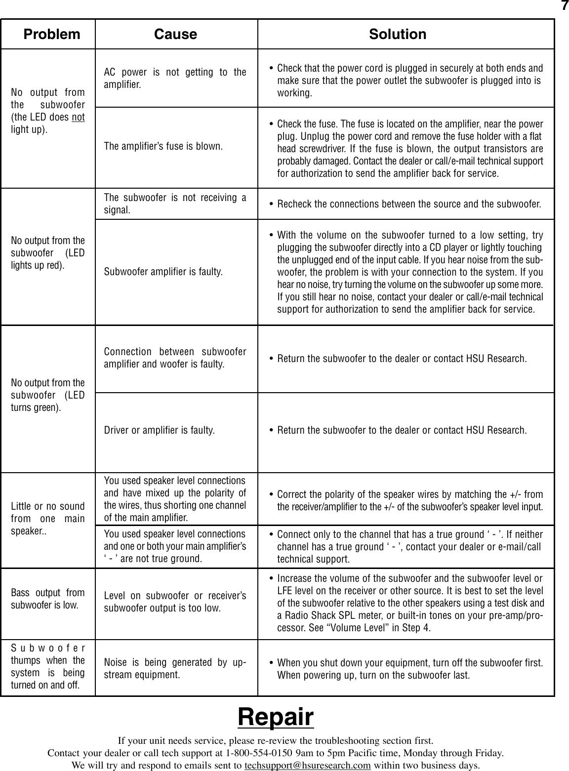 Hsu Research Subwoofer Stf Users Manual STF1