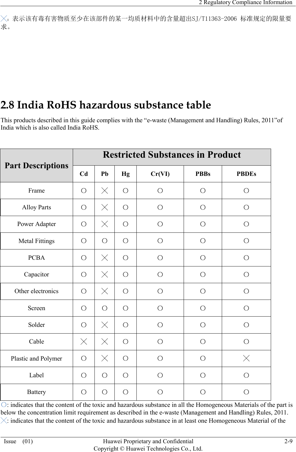 plastic waste management rules 2011 pdf