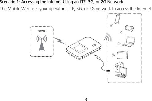 Huawei Technologies E5372S-32 Mobile Wi-Fi User Manual