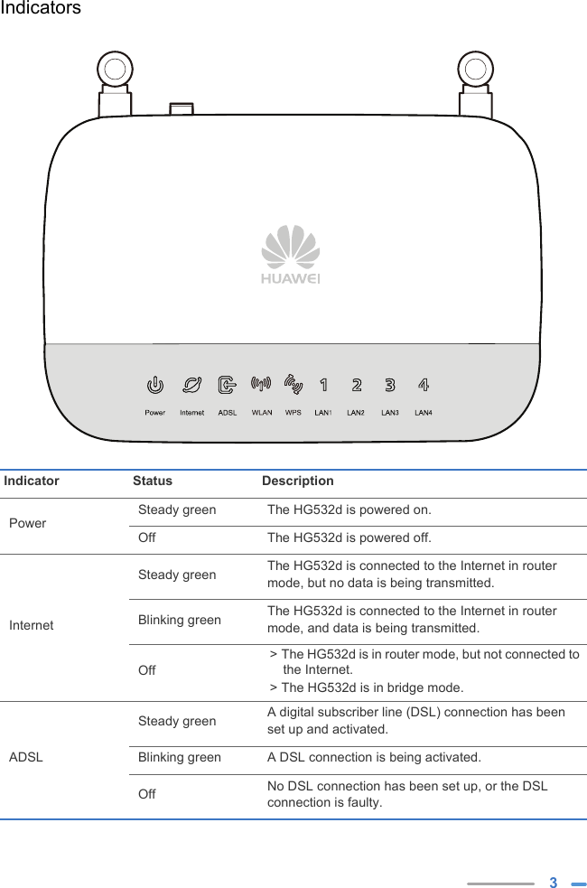 HG532D V2 FIRMWARE DOWNLOAD - How to Factory Reset iiNet
