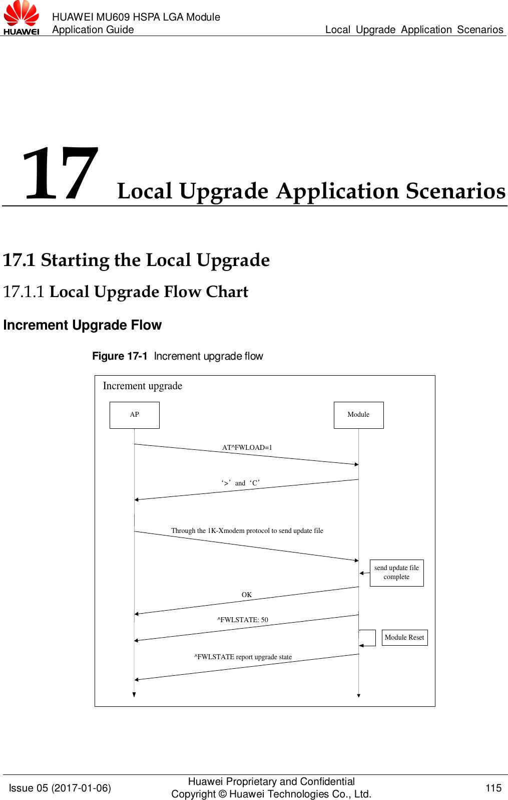 Huawei 目录 (Contents) MU609 HSPA LGA Module Application
