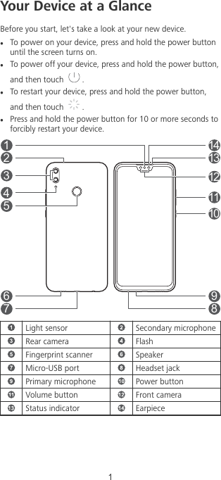 Huawei Quick Start Guide Y9 2019 (JKM LX1&L2&LX3, 01, English)