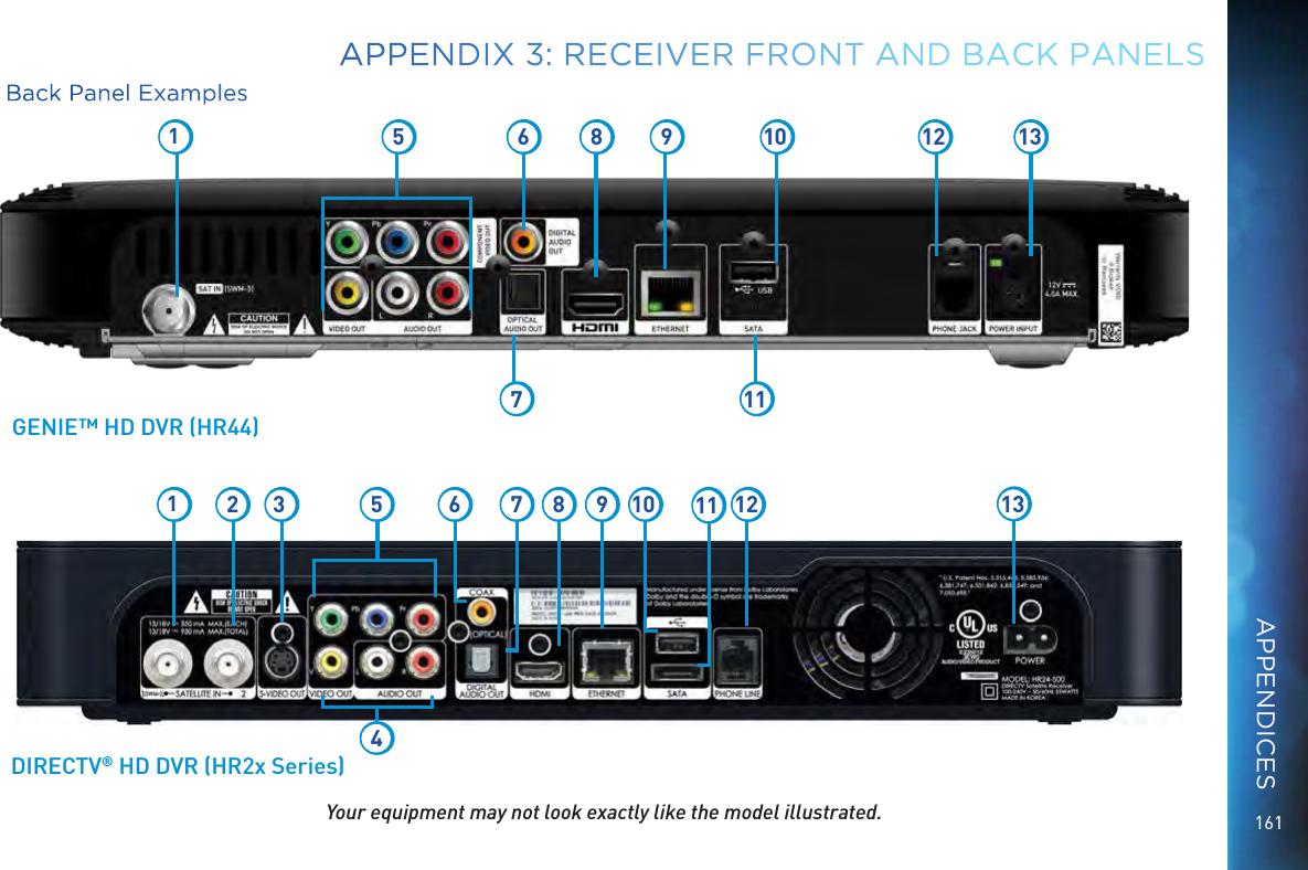 Humax Hr54 Digital Satellite Receiver User Manual 2