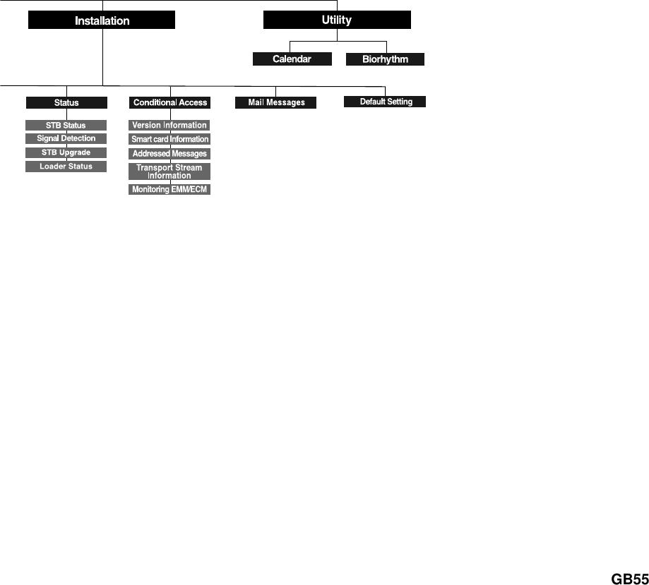 Humax Ir Ace Users Manual