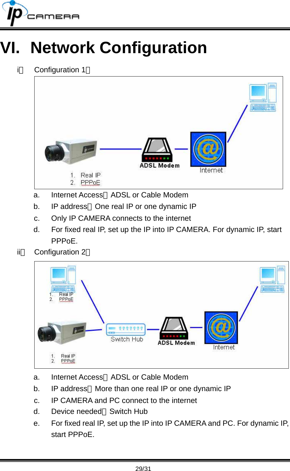 Hunt Electronic HLC-81XW IP CAMERA User Manual