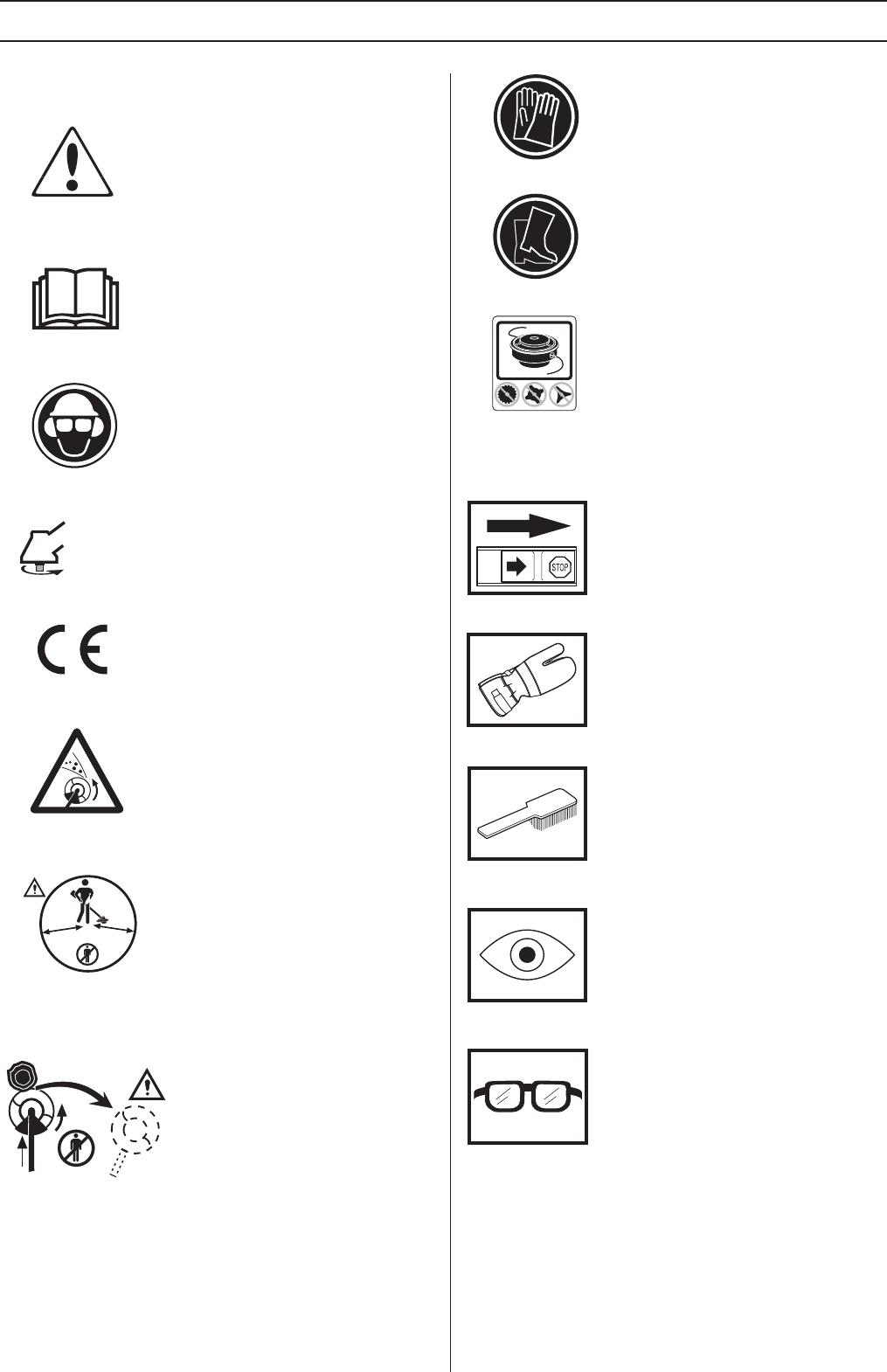 Husqvarna 232R 235R 235Fr Users Manual OM, 225 R, RD, RJ