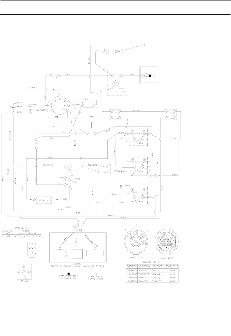Husqvarna 968999291 Users Manual OM, EZ 4217 KAA/ 4819 4824 BI/ 5221 on