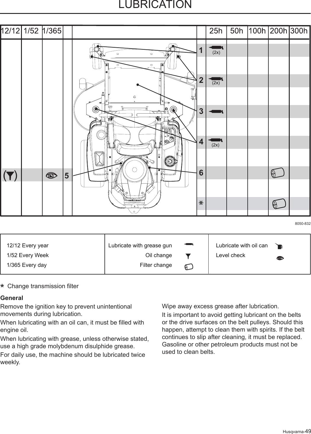 Husqvarna Ez4824 965880401 Users Manual OM, EZ ZERO TURN MOWER, EZC