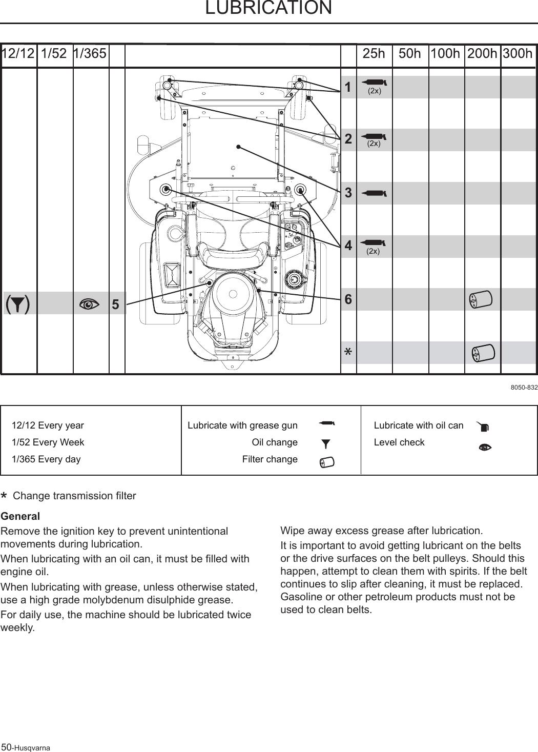 Husqvarna Lawn Mower Ez4824 965880401 Users Manual OM, EZ