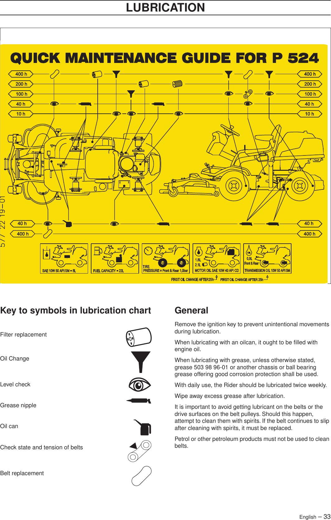 Husqvarna P524 966607201 2011 Owner S Manual OM, P524, 966607201,