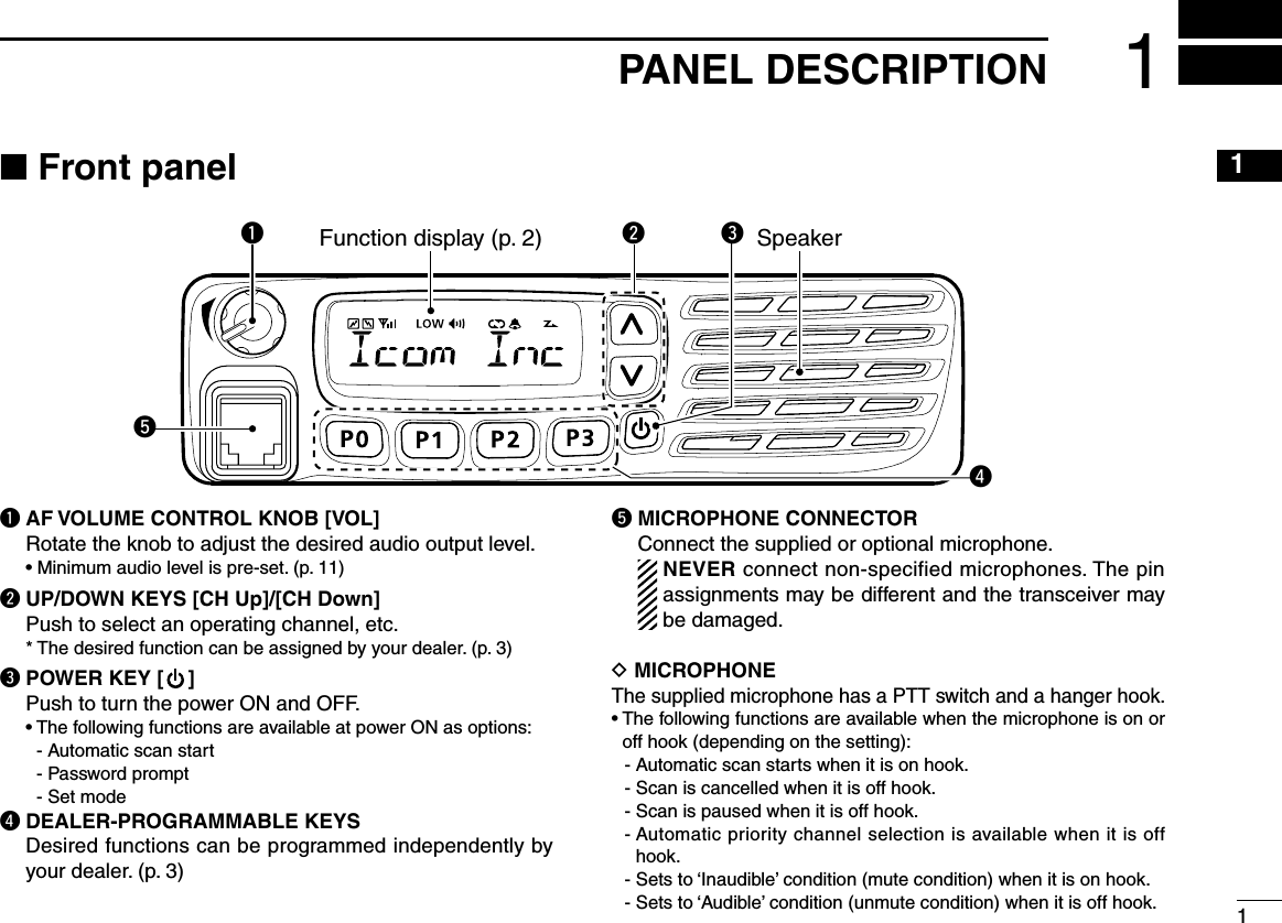 ICOM orporated 317900 VHF Mobile Transceiver User Manual IC