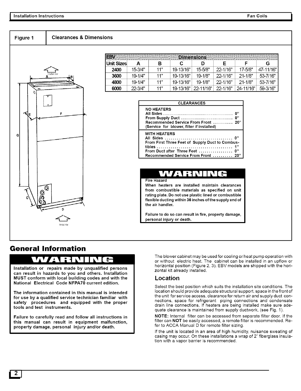 Wires To Coil Manual Guide