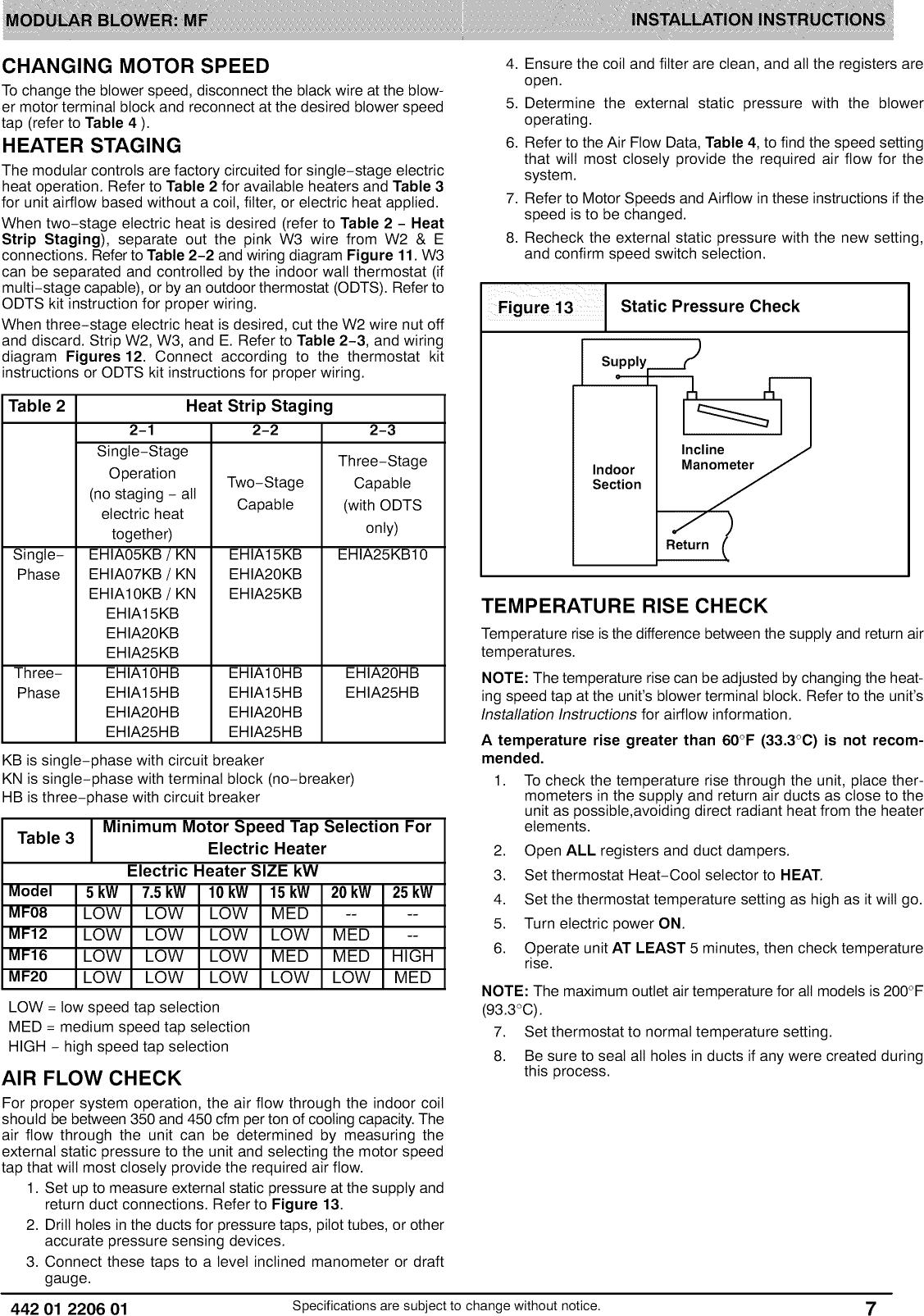 ICP Air Handler (indoor Blower&evap) Manual L0909283