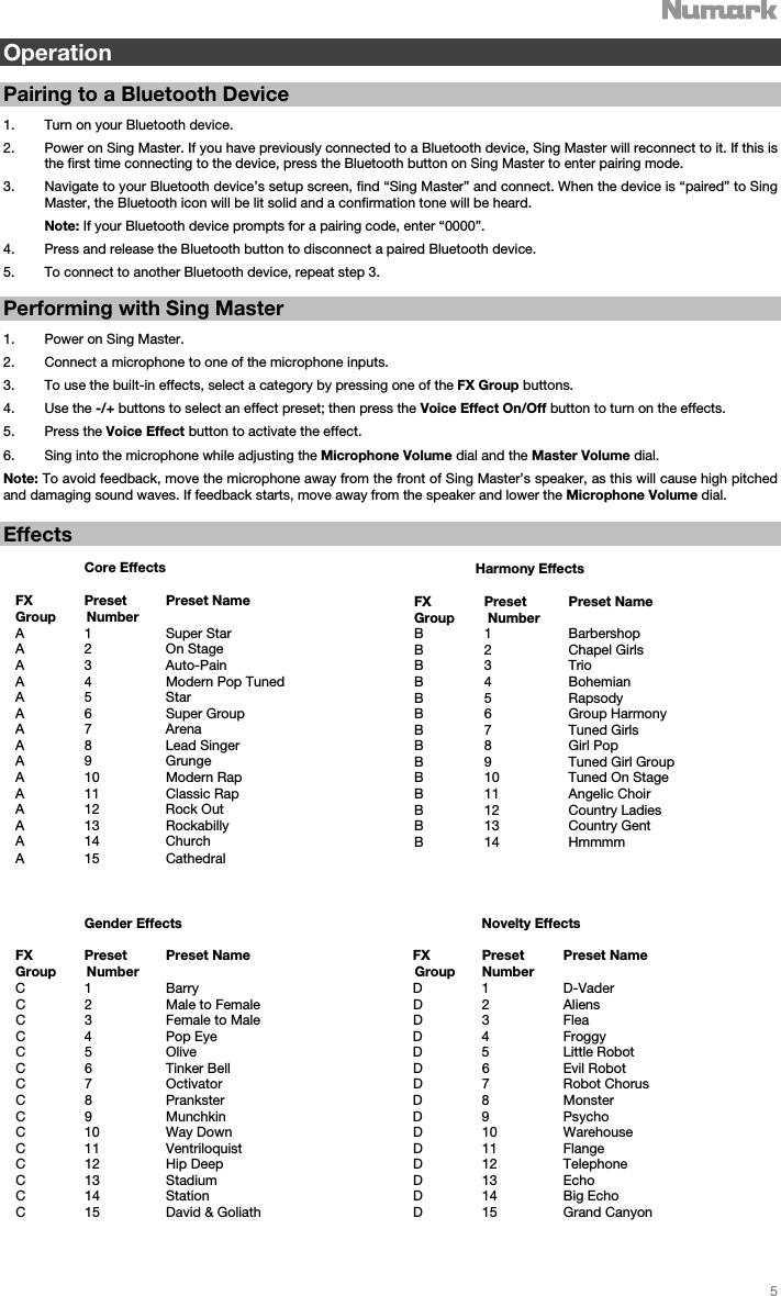 INMUSIC NPK2 Karaoke Amplified speaker with effects User Manual