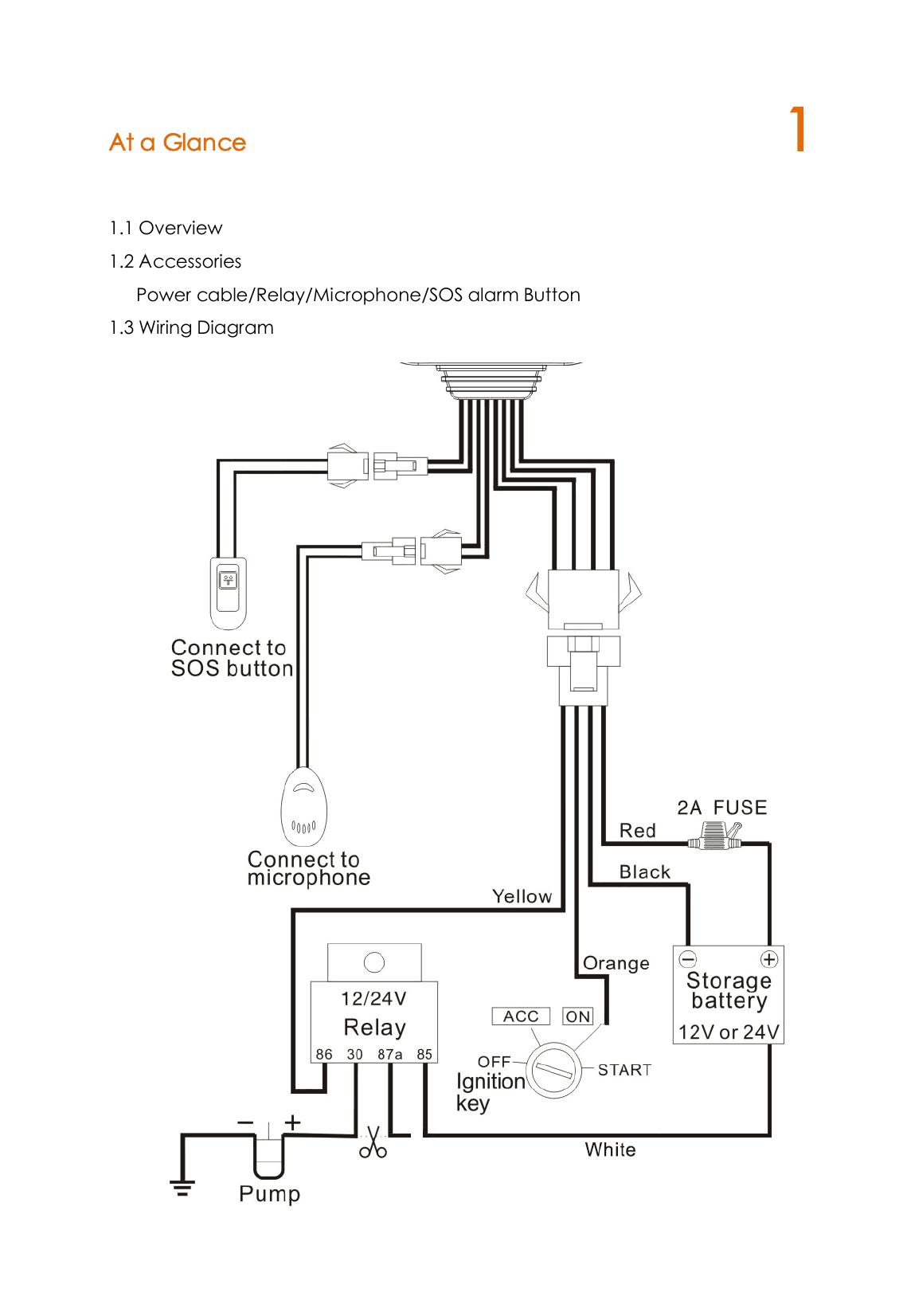 itrybrand technology vt08s gps vehicle tracker user manual