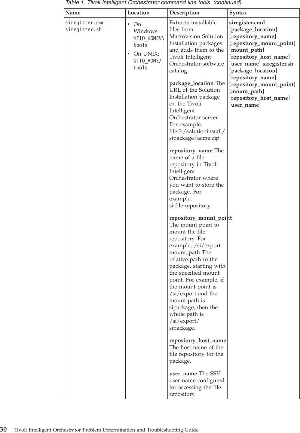 Ibm 51 Users Manual Tivoli Intelligent Orchestrator Problem ...
