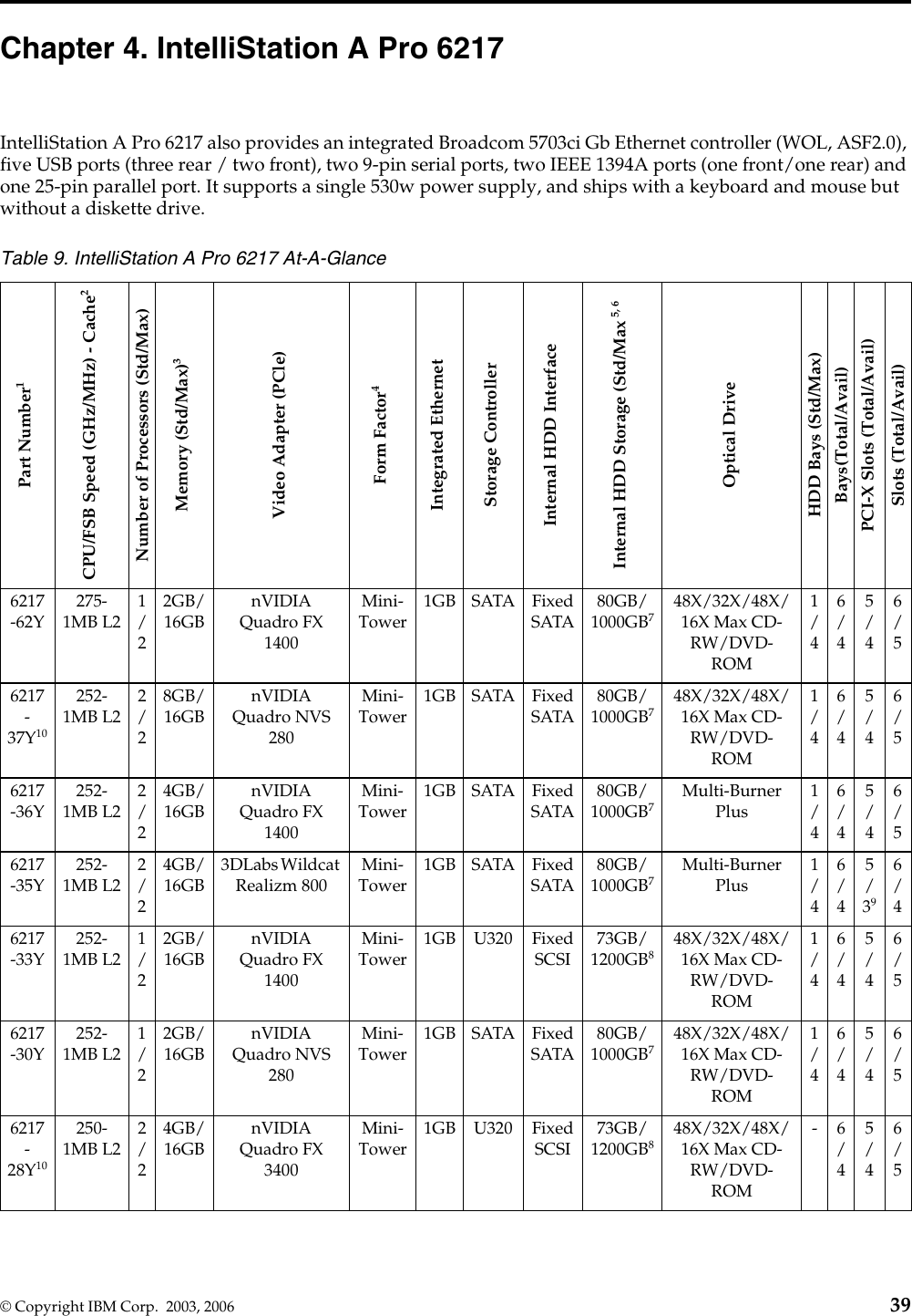 IBM 3.4GHz 2MB L2 Cache Xeon Processor PN: 40K2512