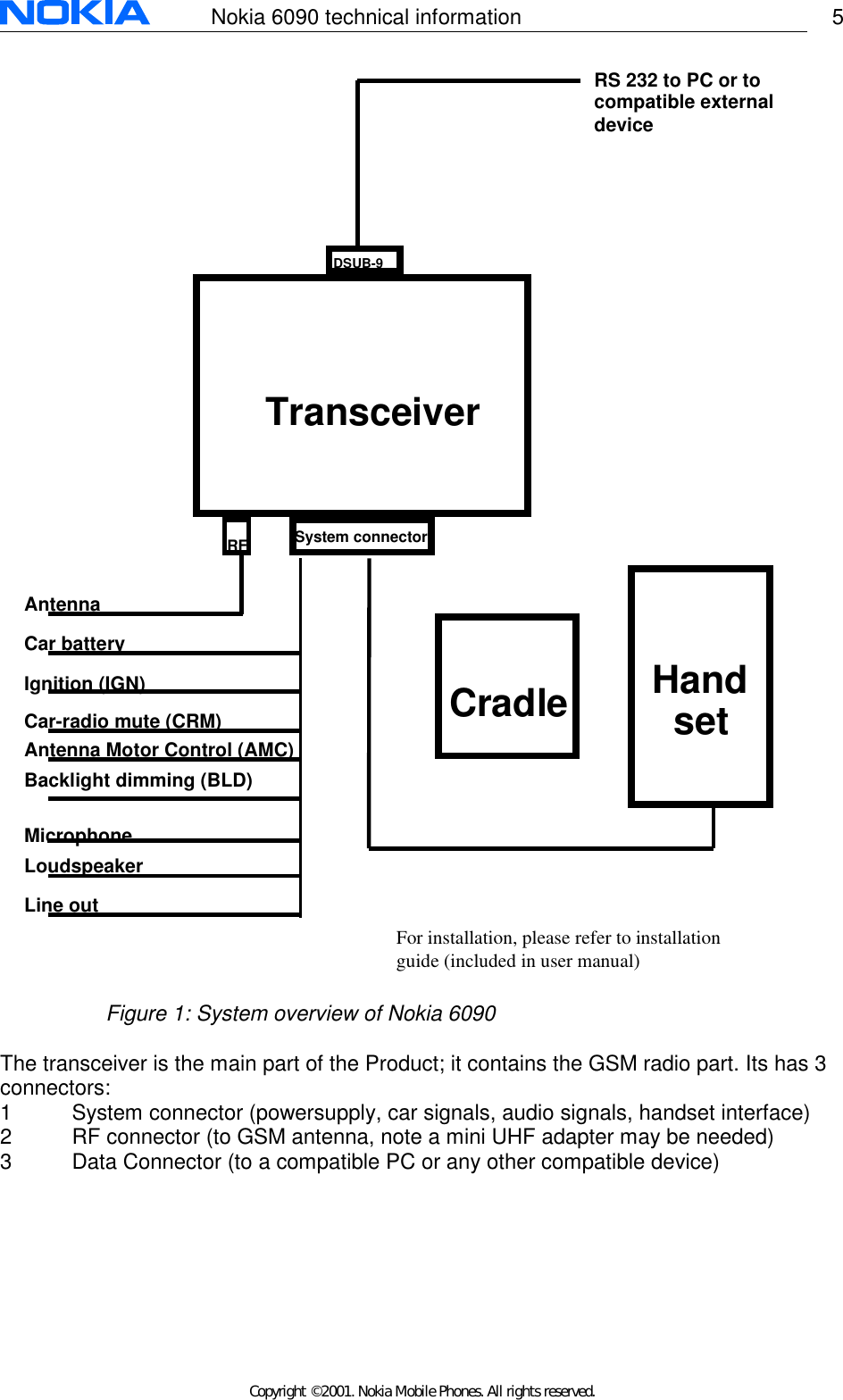 Sumas Sm6868 Wiring Diagram And Schematics Pb4 Booster Pump Motor Diagrams Source Ikelite 6090 Nokia Hardware Information User Manual To The 9e72c8da