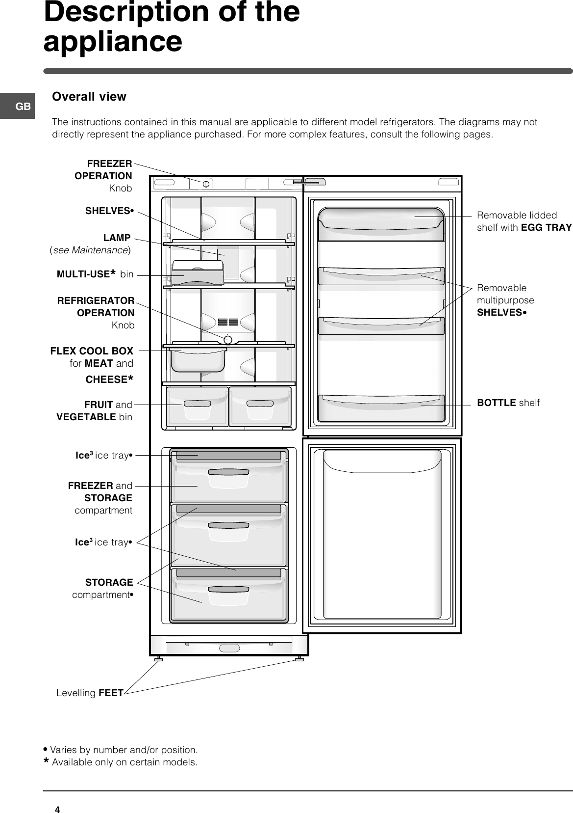 Indesit ban 12 nf operating instructions tr8172gbdoppia porta 180504 page 4 of 12 indesit indesit ban 12 nf operating asfbconference2016 Choice Image
