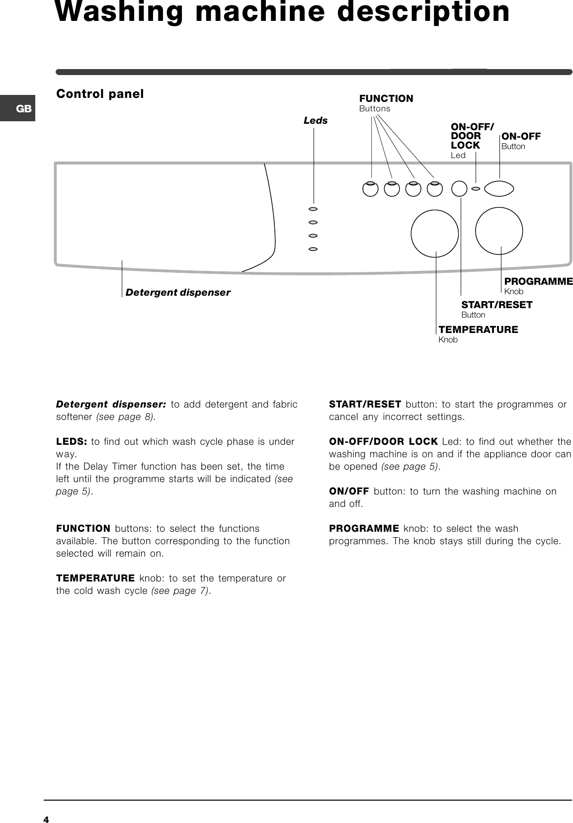 Indesit wixl 126 instruction manual gbwixl exp65 page 4 of indesit indesit wixl 126 instruction manual gbwixl 126 buycottarizona Choice Image