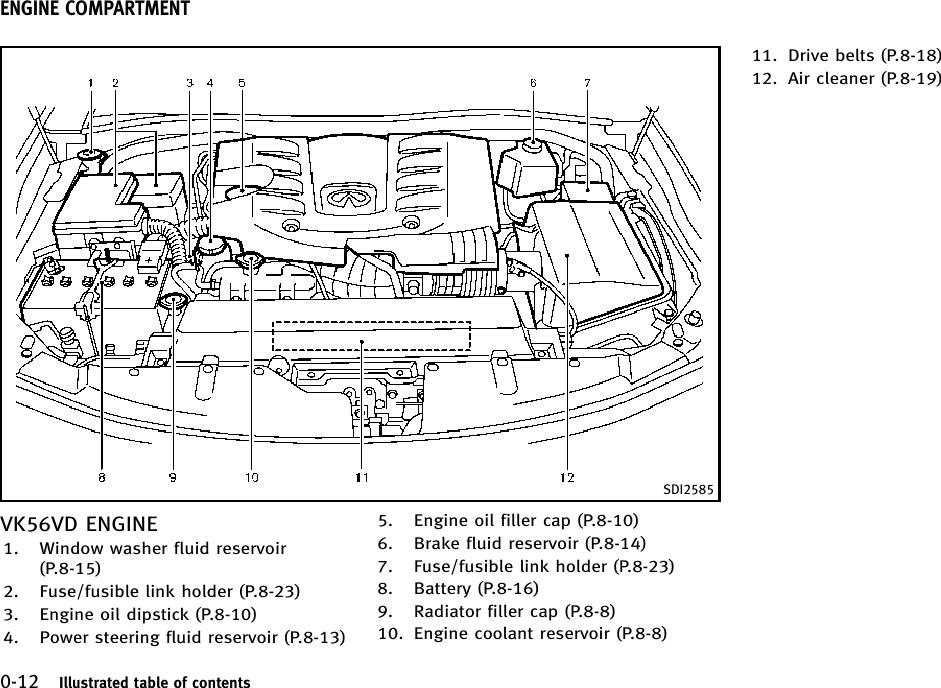 2014 Infiniti Qx80 Engine Diagram Wiring Diagram Approval A Approval A Zaafran It