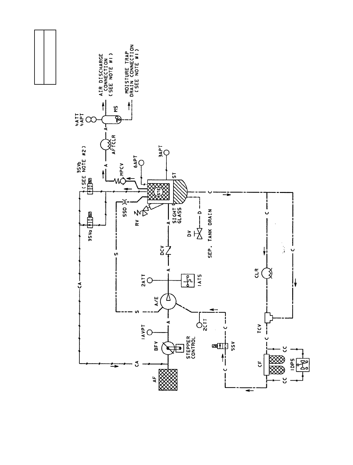 Air Compressor Wiring Diagram Lead Lag Horn Ingersoll Rand 125 200 Hp 90 160 Kw Users Manual Text Pages On