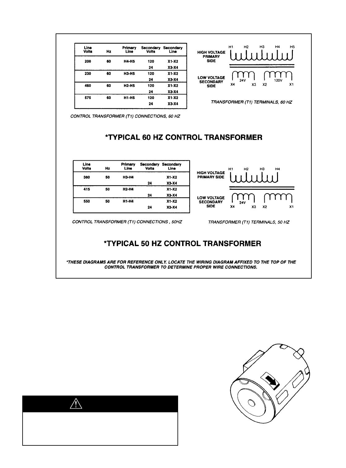 Manual Ingersoll rand Ts 200